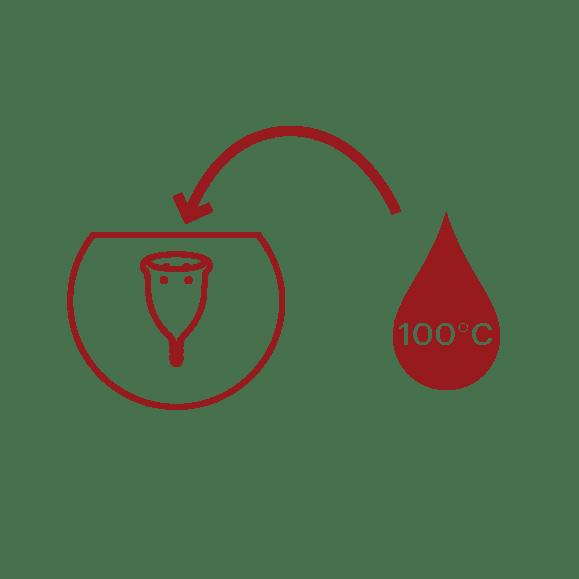 Menstruációs kehely fertőtlenítése forrásban lévő vízben